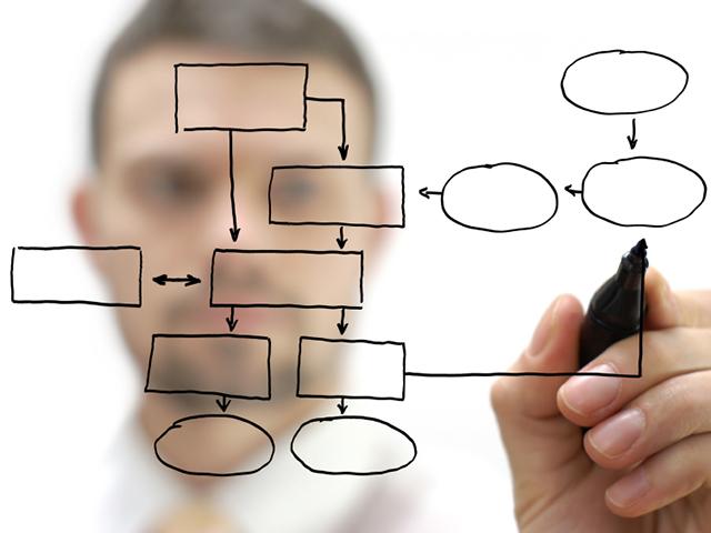 Reestruturação e Reorganização Administrativa